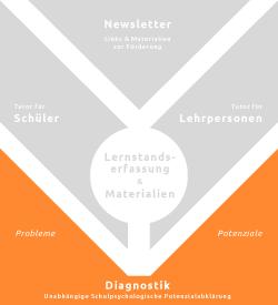Lerntipps_Diagnostik